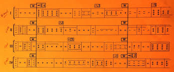 Stockhausen: Sounds in Space: KURZWELLEN